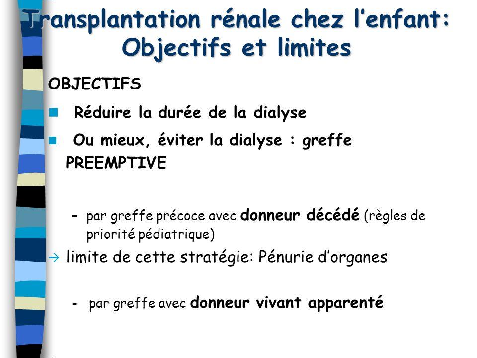 OBJECTIFS Réduire la durée de la dialyse Ou mieux, éviter la dialyse : greffe PREEMPTIVE –par greffe précoce avec donneur décédé (règles de priorité p