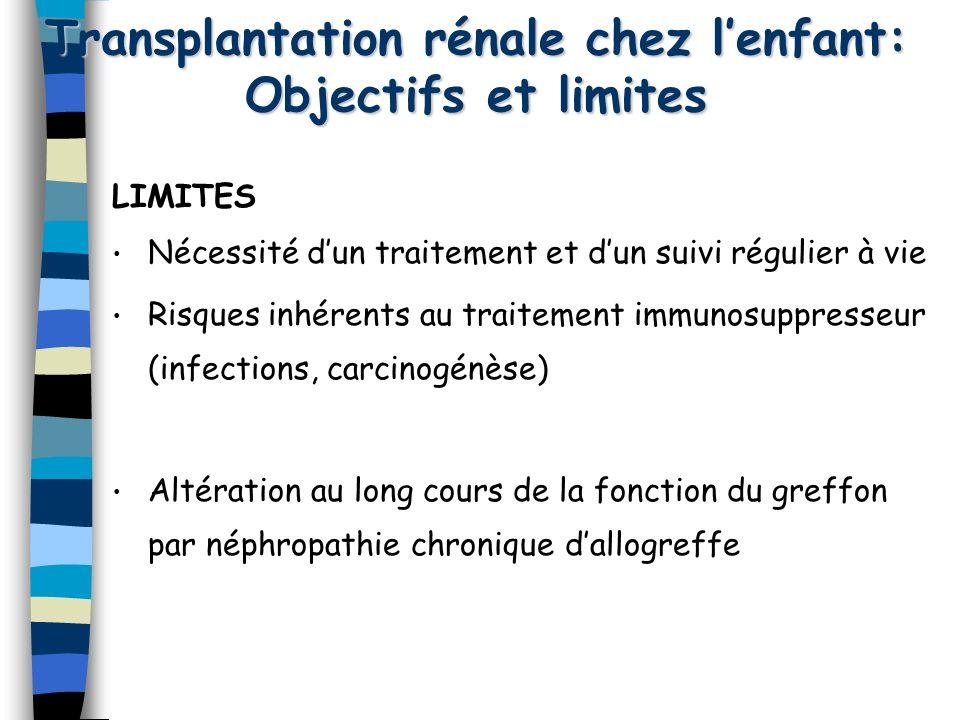LIMITES Nécessité dun traitement et dun suivi régulier à vie Risques inhérents au traitement immunosuppresseur (infections, carcinogénèse) Altération