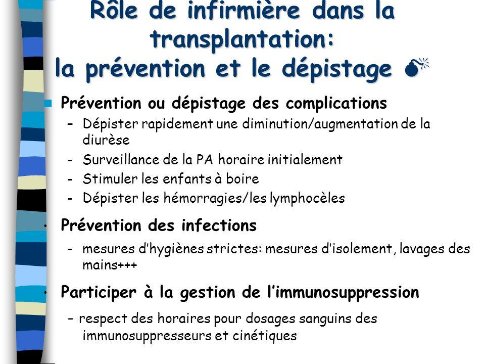 Rôle de infirmière dans la transplantation: la prévention et le dépistage Rôle de infirmière dans la transplantation: la prévention et le dépistage Pr