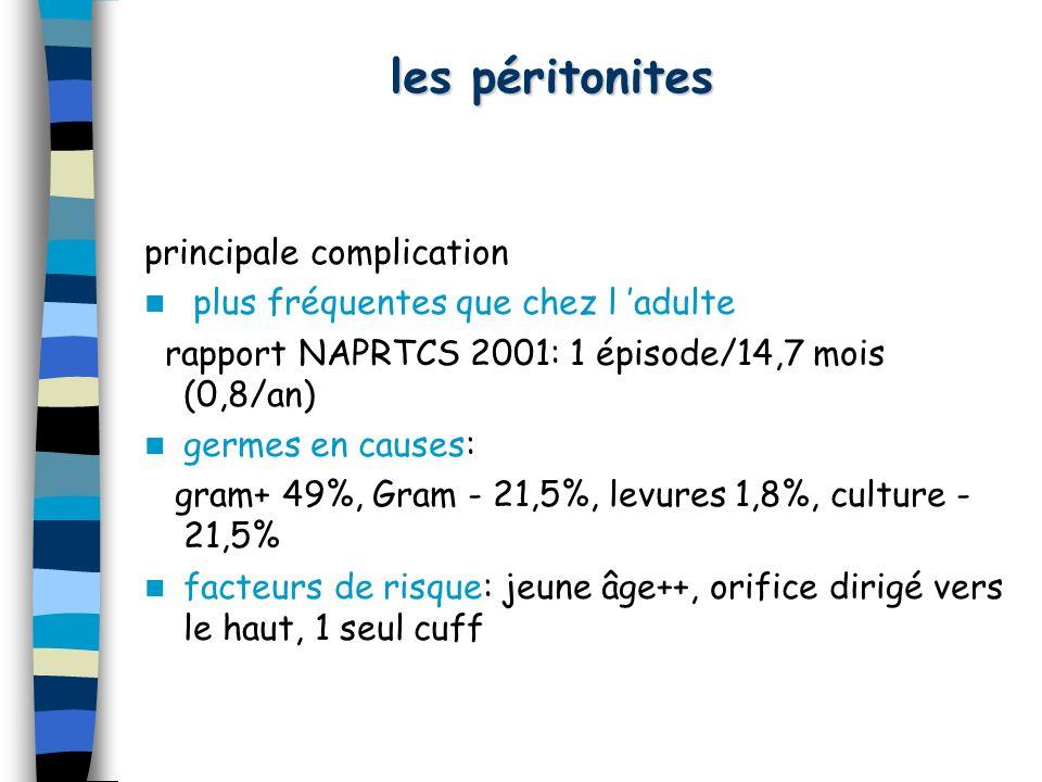 les péritonites principale complication plus fréquentes que chez l adulte rapport NAPRTCS 2001: 1 épisode/14,7 mois (0,8/an) germes en causes: gram+ 4