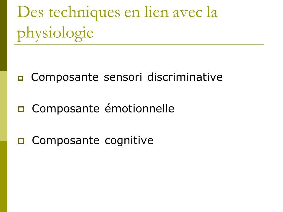 Des techniques en lien avec la physiologie Composante sensori discriminative Composante émotionnelle Composante cognitive