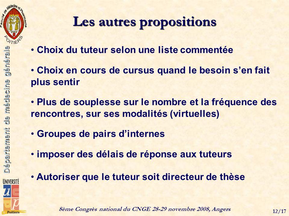 8ème Congrès national du CNGE 28-29 novembre 2008, Angers 12/17 Département de médecine générale Les autres propositions Choix du tuteur selon une lis