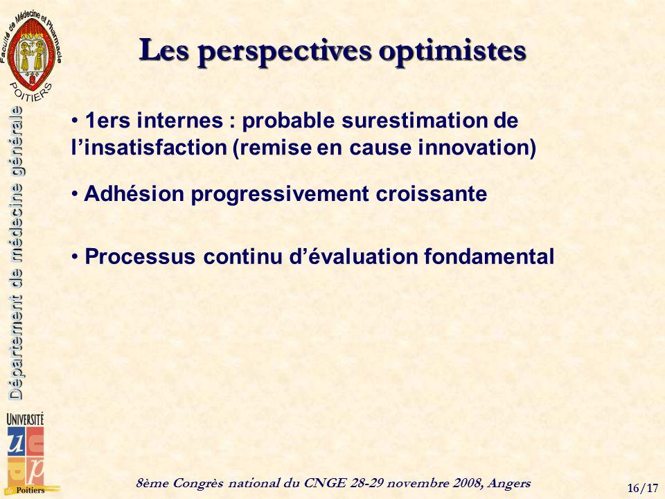 8ème Congrès national du CNGE 28-29 novembre 2008, Angers 16/17 Département de médecine générale Les perspectives optimistes 1ers internes : probable