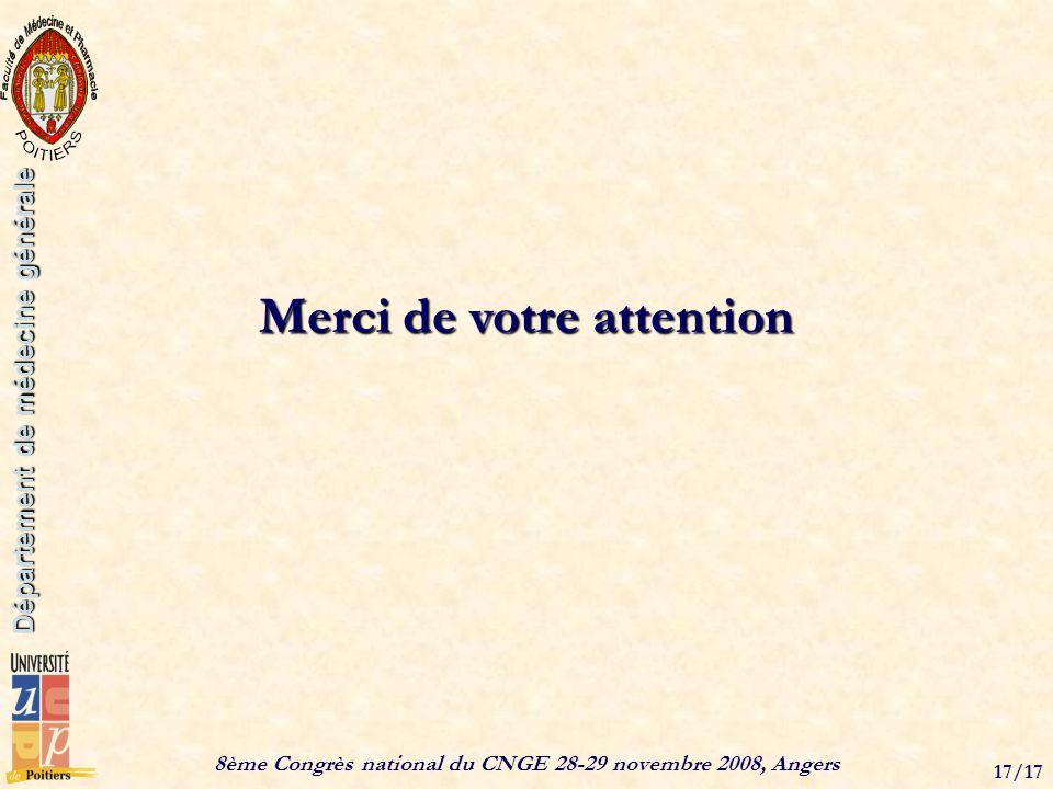 8ème Congrès national du CNGE 28-29 novembre 2008, Angers 17/17 Département de médecine générale Merci de votre attention