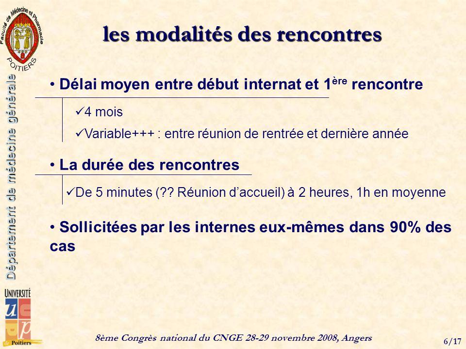 8ème Congrès national du CNGE 28-29 novembre 2008, Angers 6/17 Département de médecine générale les modalités des rencontres Délai moyen entre début i
