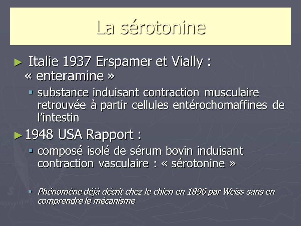 La sérotonine Italie 1937 Erspamer et Vially : « enteramine » Italie 1937 Erspamer et Vially : « enteramine » substance induisant contraction musculai