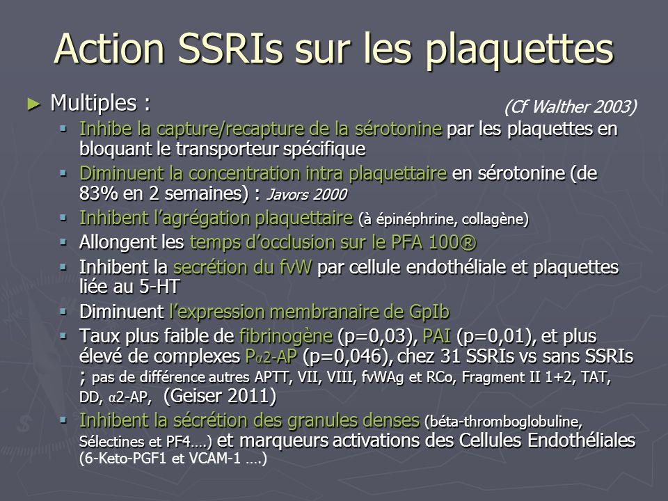 Action SSRIs sur les plaquettes Multiples : Multiples : Inhibe la capture/recapture de la sérotonine par les plaquettes en bloquant le transporteur sp