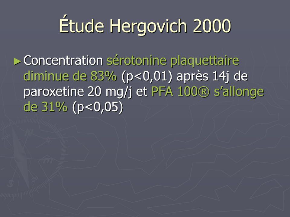 Étude Hergovich 2000 Concentration sérotonine plaquettaire diminue de 83% (p<0,01) après 14j de paroxetine 20 mg/j et PFA 100® sallonge de 31% (p<0,05