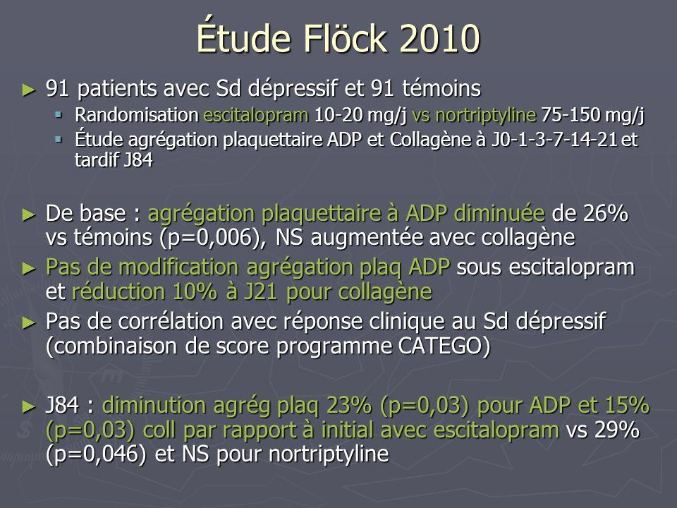 Étude Flöck 2010 91 patients avec Sd dépressif et 91 témoins 91 patients avec Sd dépressif et 91 témoins Randomisation escitalopram 10-20 mg/j vs nort