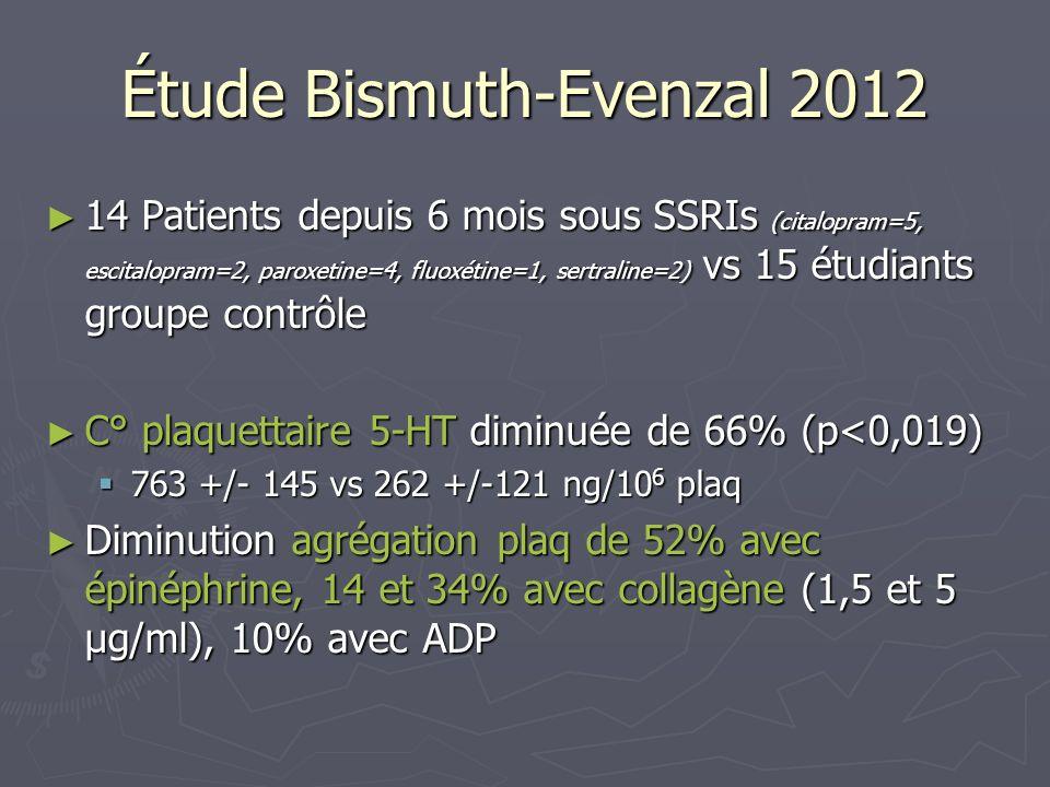 Étude Bismuth-Evenzal 2012 14 Patients depuis 6 mois sous SSRIs (citalopram=5, escitalopram=2, paroxetine=4, fluoxétine=1, sertraline=2) vs 15 étudian