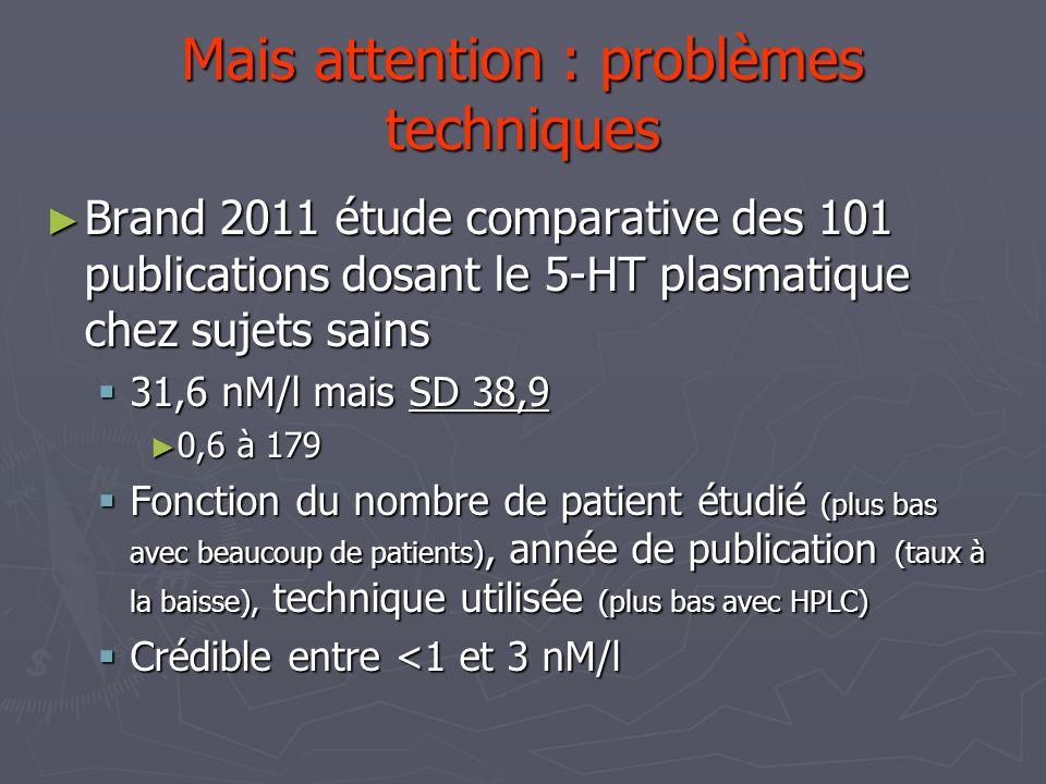 Mais attention : problèmes techniques Brand 2011 étude comparative des 101 publications dosant le 5-HT plasmatique chez sujets sains Brand 2011 étude