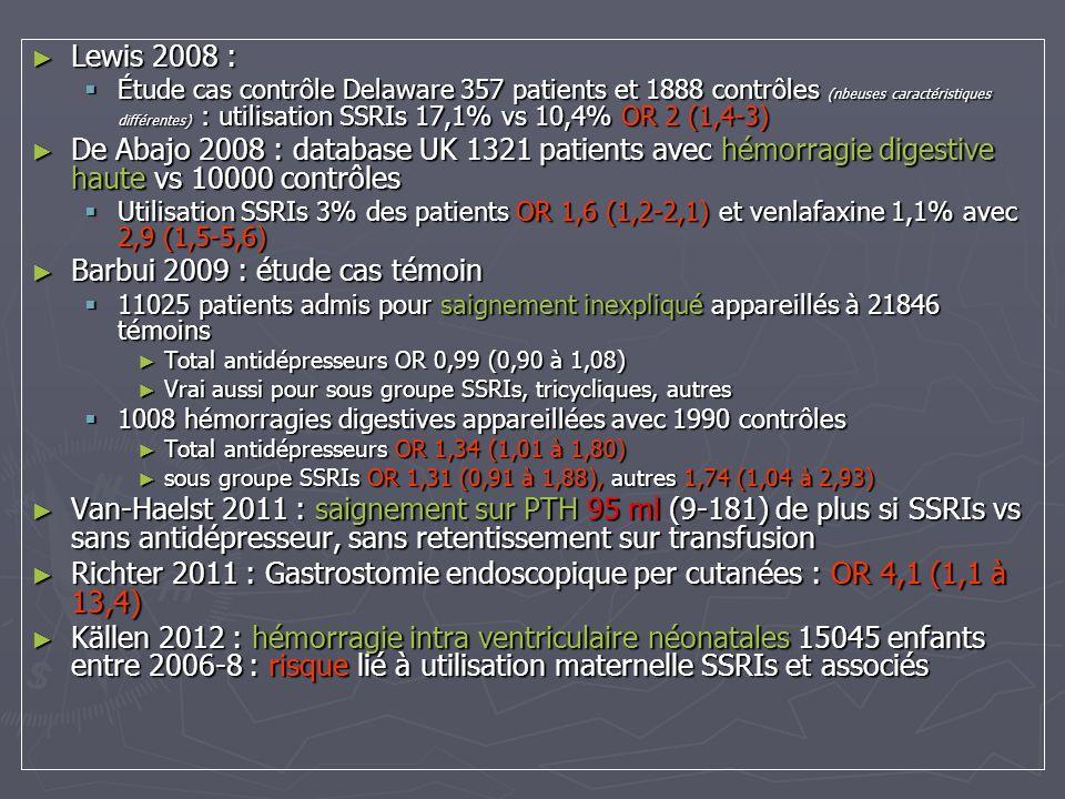 Lewis 2008 : Lewis 2008 : Étude cas contrôle Delaware 357 patients et 1888 contrôles (nbeuses caractéristiques différentes) : utilisation SSRIs 17,1%
