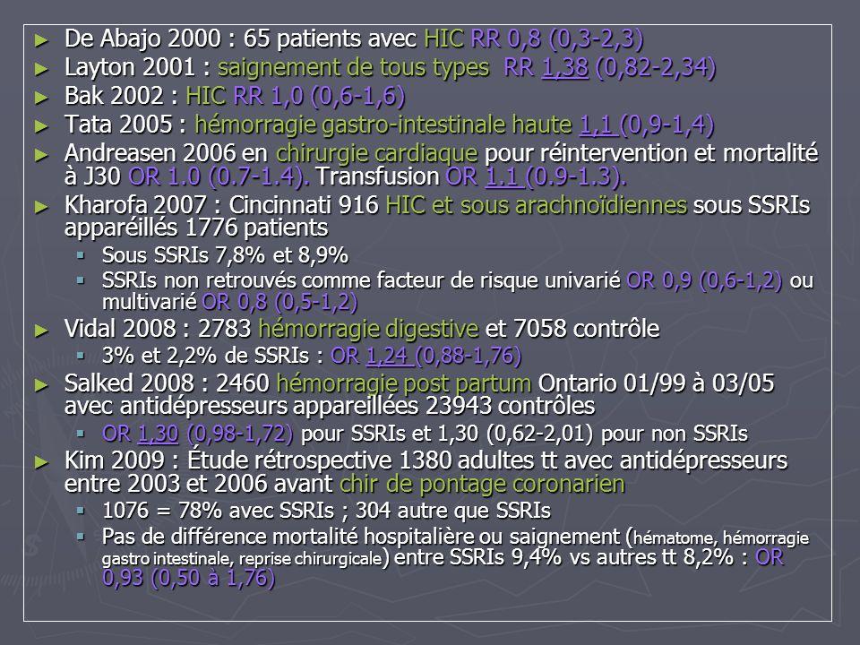 De Abajo 2000 : 65 patients avec HIC RR 0,8 (0,3-2,3) De Abajo 2000 : 65 patients avec HIC RR 0,8 (0,3-2,3) Layton 2001 : saignement de tous types RR