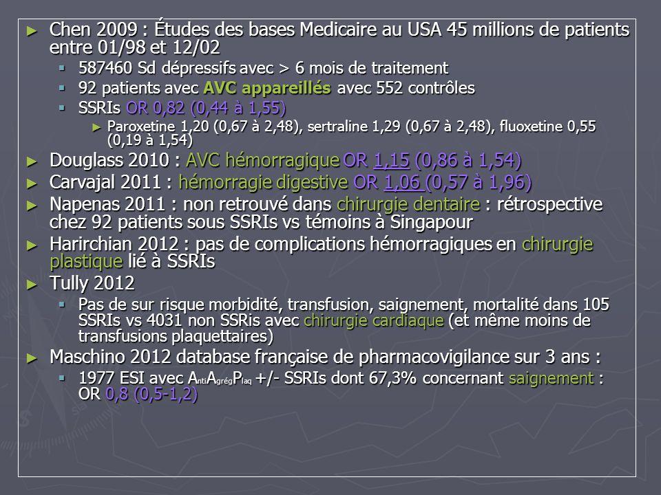 Chen 2009 : Études des bases Medicaire au USA 45 millions de patients entre 01/98 et 12/02 Chen 2009 : Études des bases Medicaire au USA 45 millions d