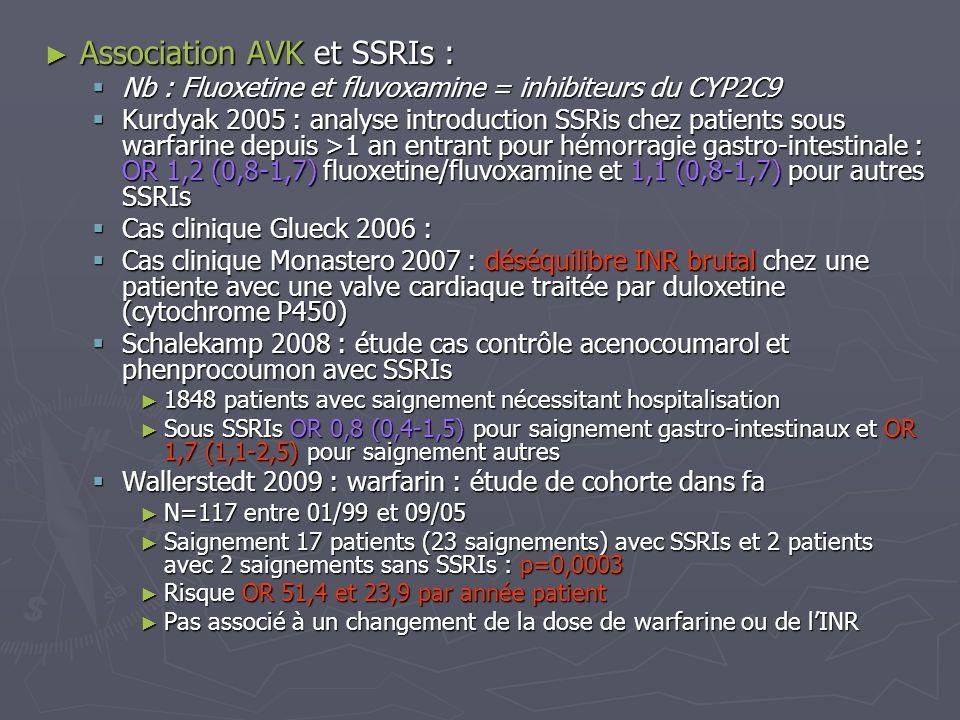 Association AVK et SSRIs : Association AVK et SSRIs : Nb : Fluoxetine et fluvoxamine = inhibiteurs du CYP2C9 Nb : Fluoxetine et fluvoxamine = inhibite