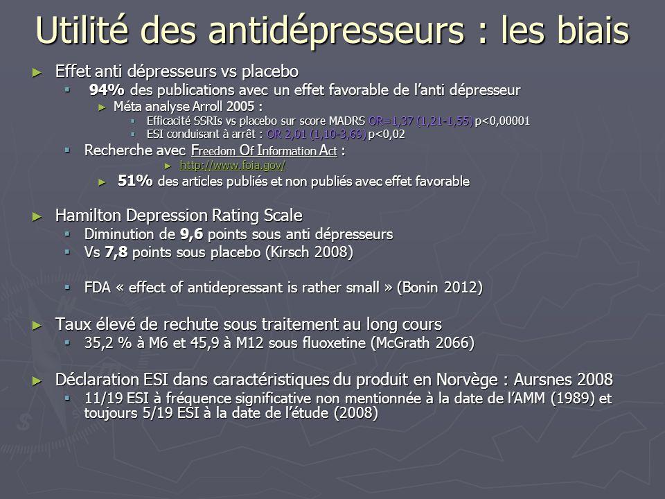 Utilité des antidépresseurs : les biais Effet anti dépresseurs vs placebo Effet anti dépresseurs vs placebo 94% des publications avec un effet favorab