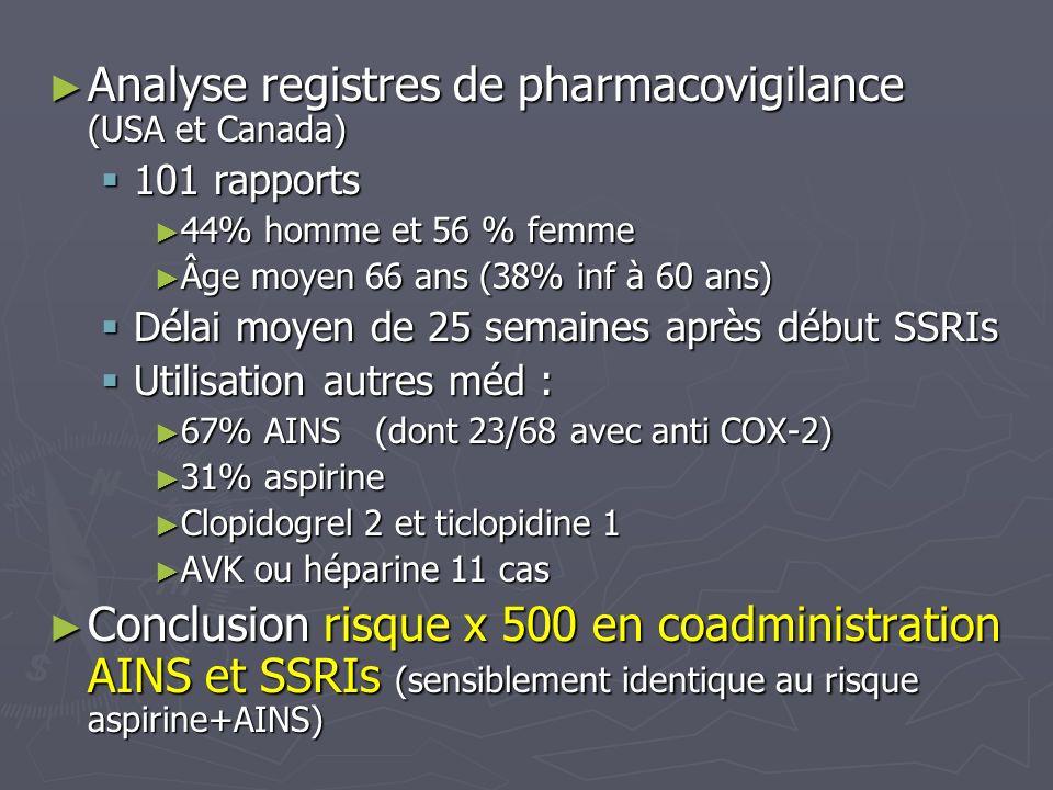 Analyse registres de pharmacovigilance (USA et Canada) Analyse registres de pharmacovigilance (USA et Canada) 101 rapports 101 rapports 44% homme et 5
