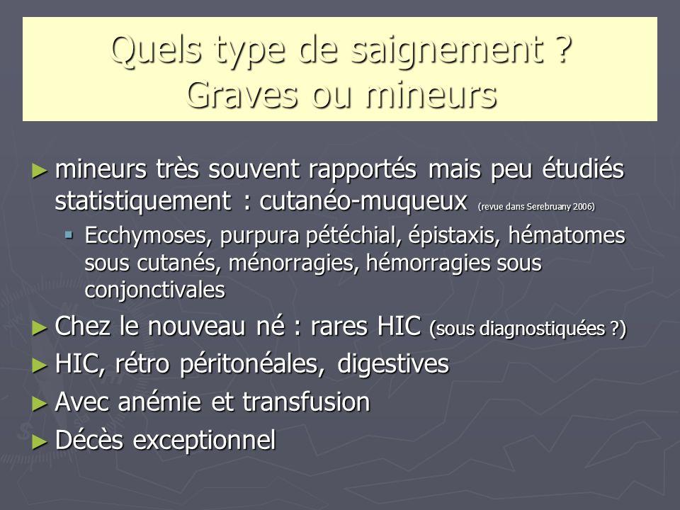 Quels type de saignement ? Graves ou mineurs mineurs très souvent rapportés mais peu étudiés statistiquement : cutanéo-muqueux (revue dans Serebruany