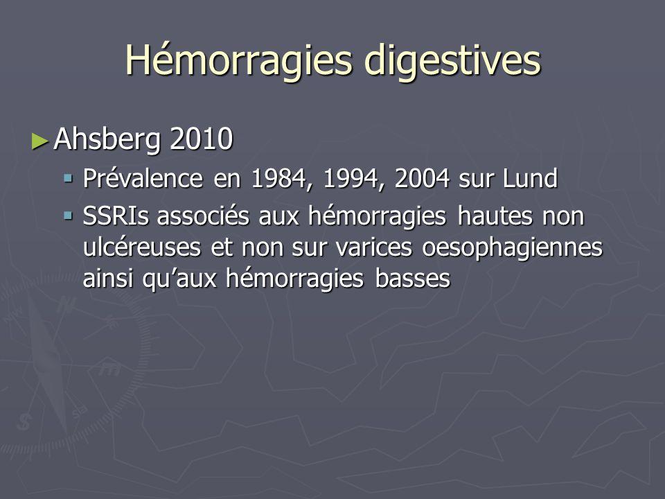 Hémorragies digestives Ahsberg 2010 Ahsberg 2010 Prévalence en 1984, 1994, 2004 sur Lund Prévalence en 1984, 1994, 2004 sur Lund SSRIs associés aux hé