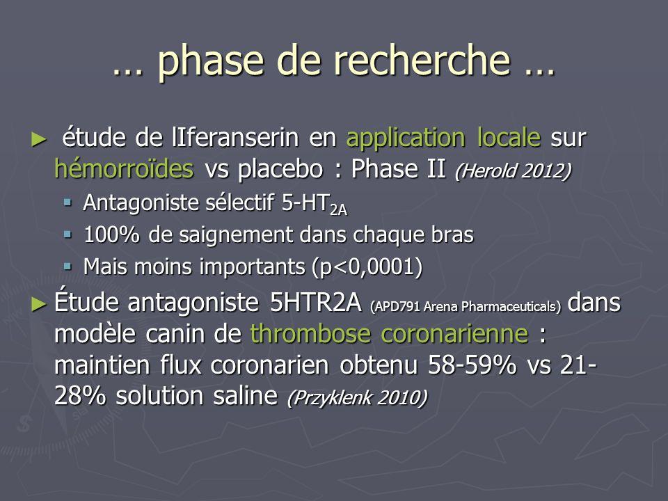 … phase de recherche … étude de lIferanserin en application locale sur hémorroïdes vs placebo : Phase II (Herold 2012) étude de lIferanserin en applic