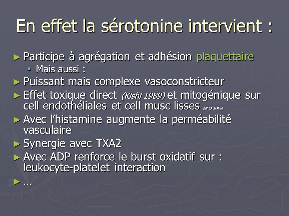 En effet la sérotonine intervient : Participe à agrégation et adhésion plaquettaire Participe à agrégation et adhésion plaquettaire Mais aussi : Mais