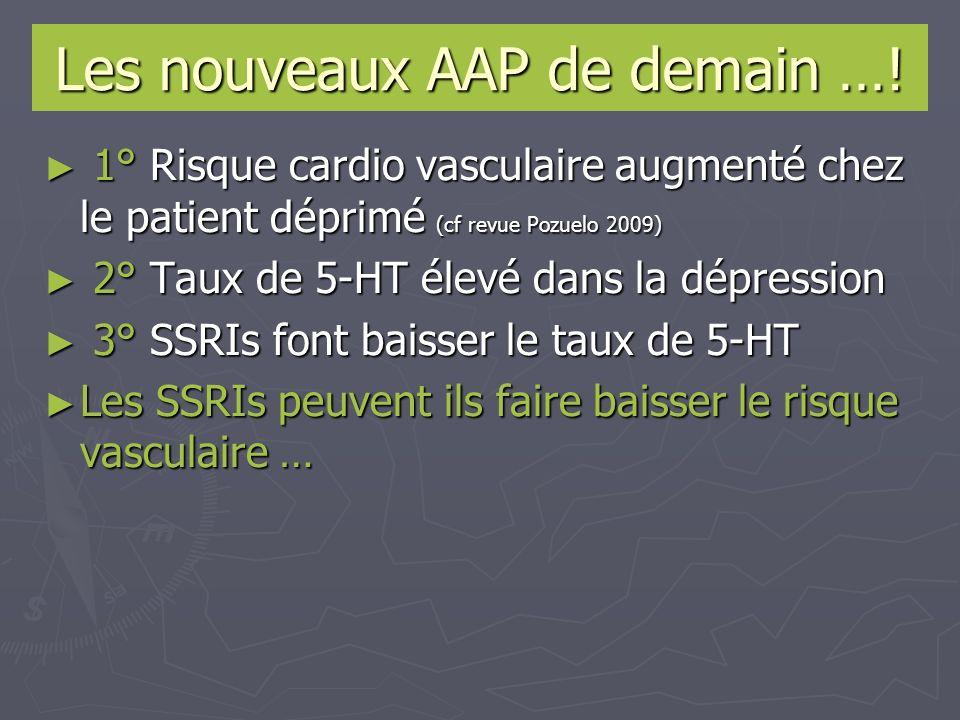 Les nouveaux AAP de demain …! 1° Risque cardio vasculaire augmenté chez le patient déprimé (cf revue Pozuelo 2009) 1° Risque cardio vasculaire augment