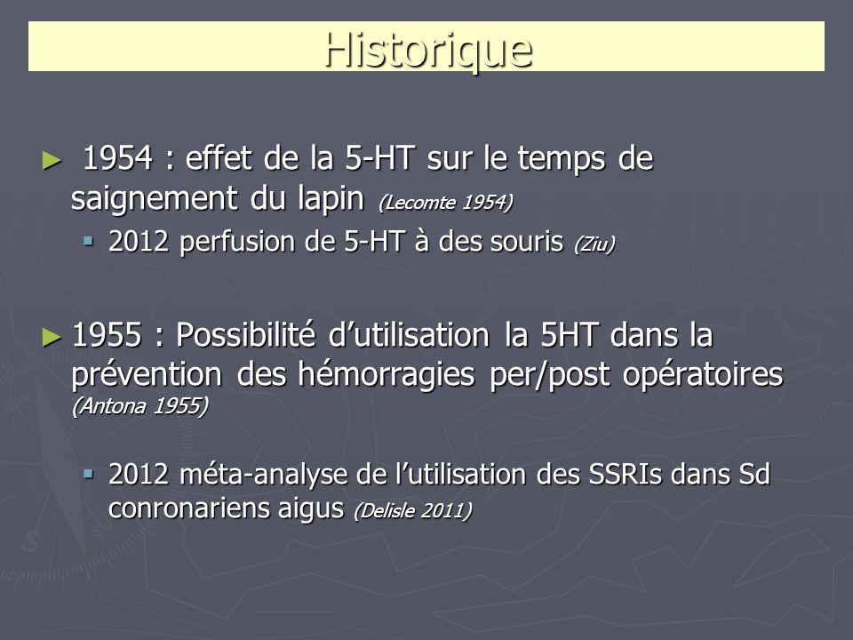 Historique 1954 : effet de la 5-HT sur le temps de saignement du lapin (Lecomte 1954) 1954 : effet de la 5-HT sur le temps de saignement du lapin (Lec