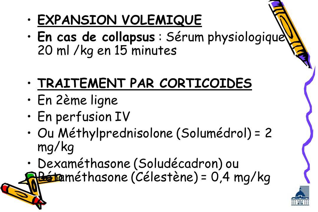 EXPANSION VOLEMIQUE En cas de collapsus : Sérum physiologique 20 ml /kg en 15 minutes TRAITEMENT PAR CORTICOIDES En 2ème ligne En perfusion IV Ou Méth