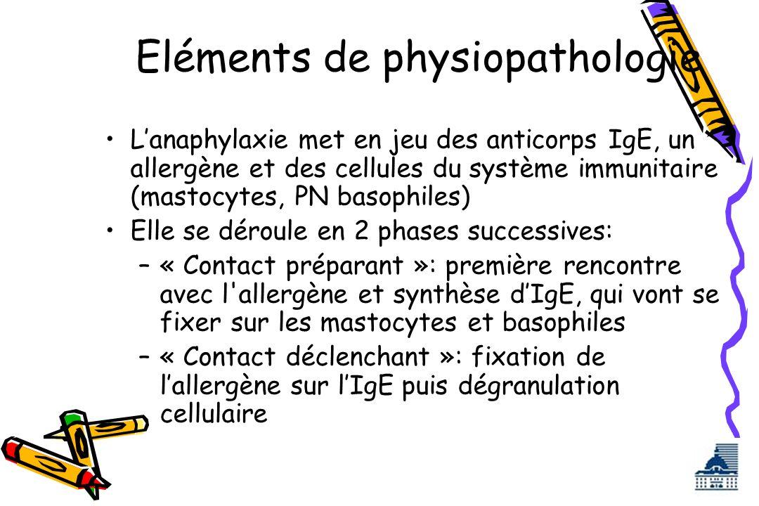Eléments de physiopathologie Lanaphylaxie met en jeu des anticorps IgE, un allergène et des cellules du système immunitaire (mastocytes, PN basophiles
