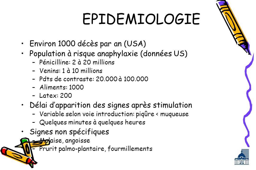 EPIDEMIOLOGIE Environ 1000 décès par an (USA) Population à risque anaphylaxie (données US) –Pénicilline: 2 à 20 millions –Venins: 1 à 10 millions –Pdt