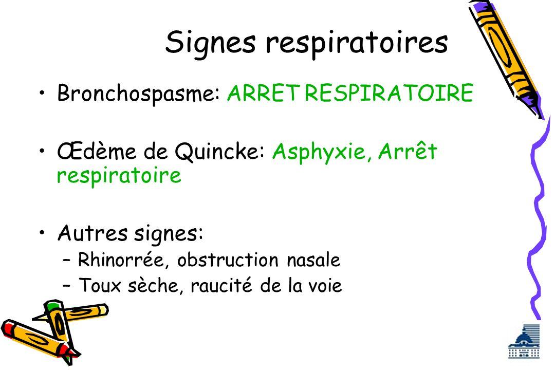 Signes respiratoires Bronchospasme: ARRET RESPIRATOIRE Œdème de Quincke: Asphyxie, Arrêt respiratoire Autres signes: –Rhinorrée, obstruction nasale –T