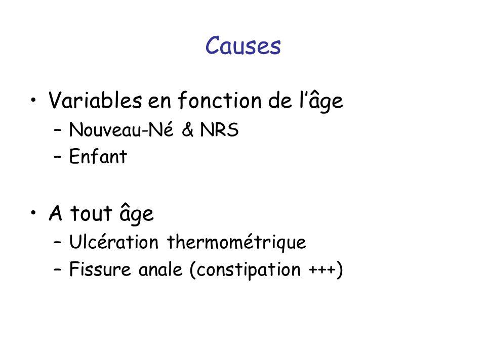 Causes Variables en fonction de lâge –Nouveau-Né & NRS –Enfant A tout âge –Ulcération thermométrique –Fissure anale (constipation +++)