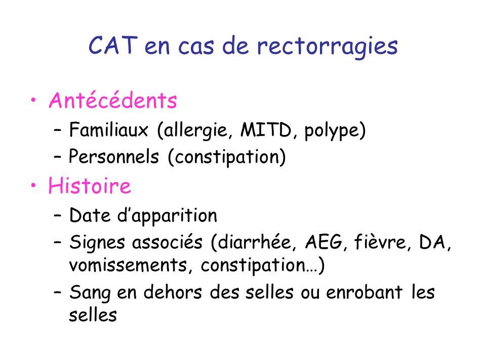 CAT en cas de rectorragies Antécédents –Familiaux (allergie, MITD, polype) –Personnels (constipation) Histoire –Date dapparition –Signes associés (dia