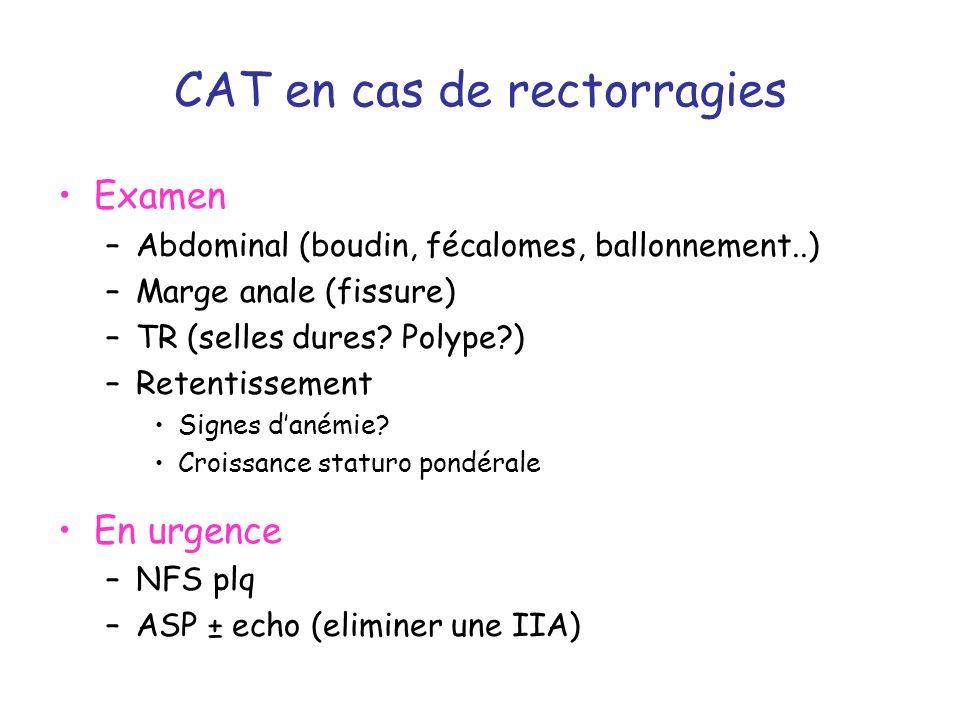 CAT en cas de rectorragies Examen –Abdominal (boudin, fécalomes, ballonnement..) –Marge anale (fissure) –TR (selles dures? Polype?) –Retentissement Si