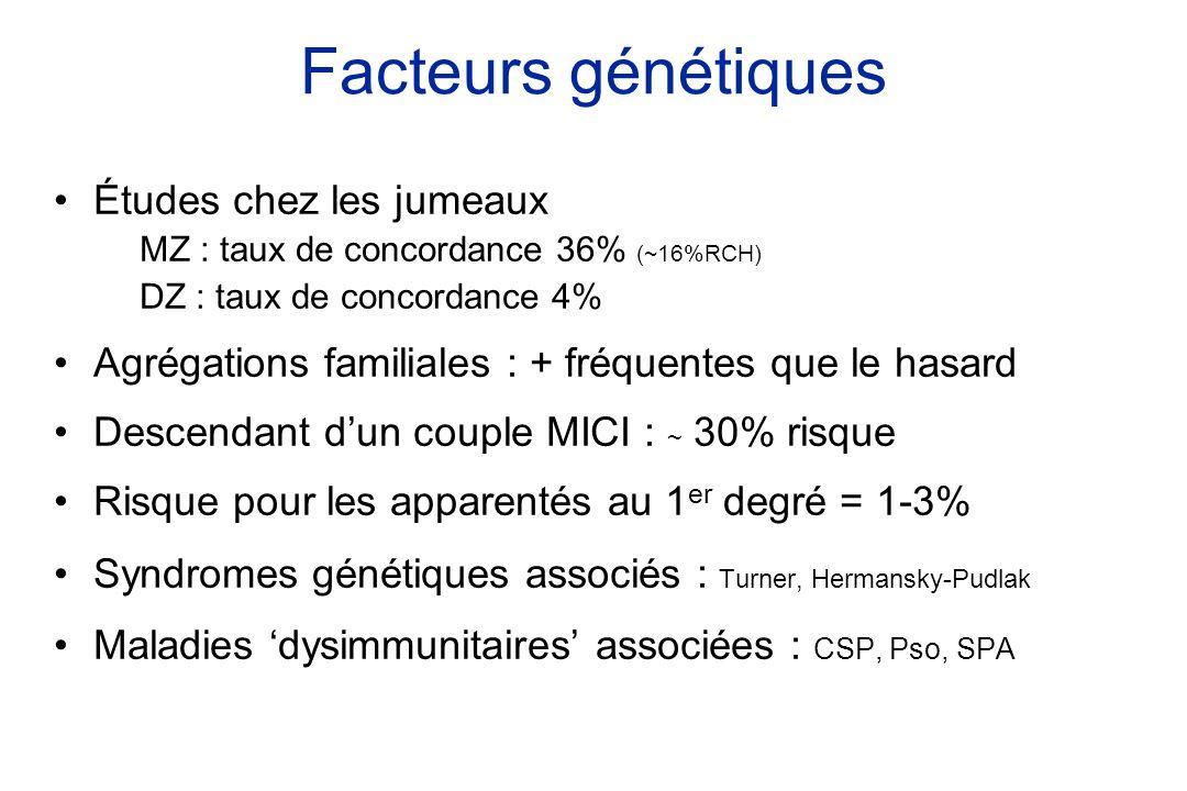 Facteurs génétiques Études chez les jumeaux MZ : taux de concordance 36% (~16%RCH) DZ : taux de concordance 4% Agrégations familiales : + fréquentes q