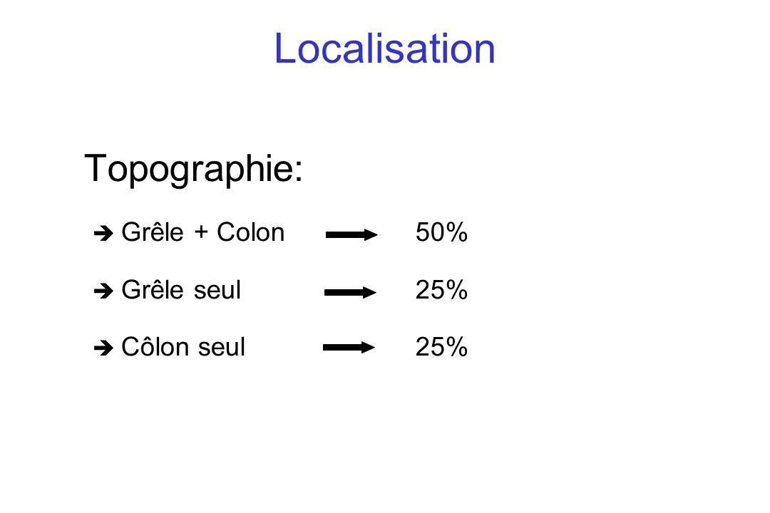 Topographie: è Grêle + Colon 50% è Grêle seul 25% è Côlon seul 25% Localisation