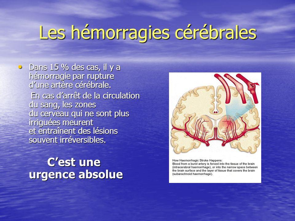 Les hémorragies cérébrales Dans 15 % des cas, il y a hémorragie par rupture dune artère cérébrale. Dans 15 % des cas, il y a hémorragie par rupture du