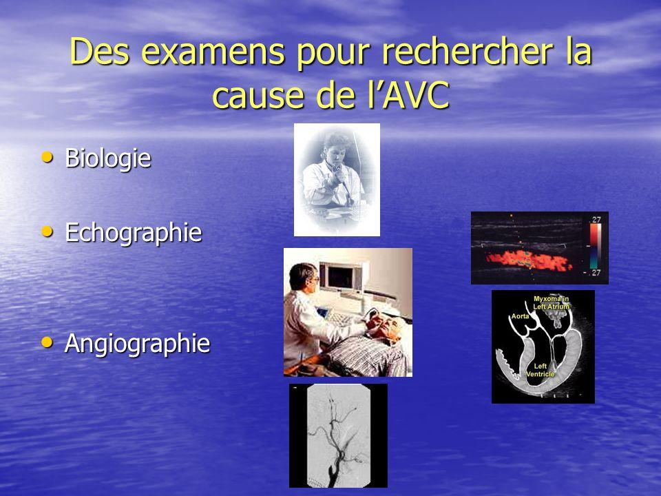 Des examens pour rechercher la cause de lAVC Biologie Biologie Echographie Echographie Angiographie Angiographie