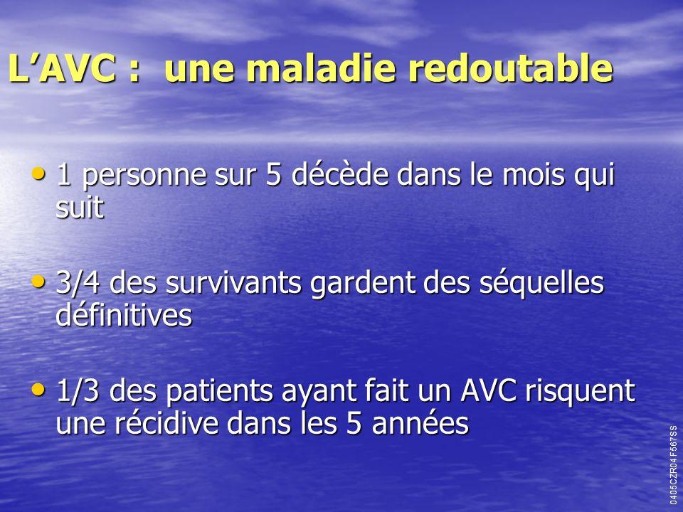 LAVC : une maladie redoutable 1 personne sur 5 décède dans le mois qui suit 1 personne sur 5 décède dans le mois qui suit 3/4 des survivants gardent d