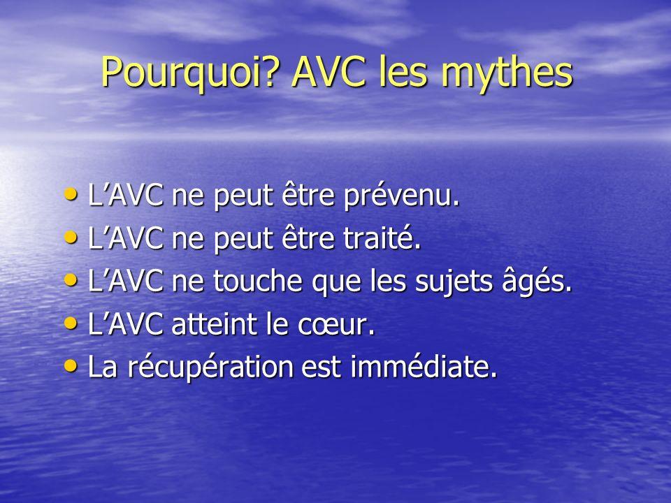 Pourquoi? AVC les mythes LAVC ne peut être prévenu. LAVC ne peut être prévenu. LAVC ne peut être traité. LAVC ne peut être traité. LAVC ne touche que