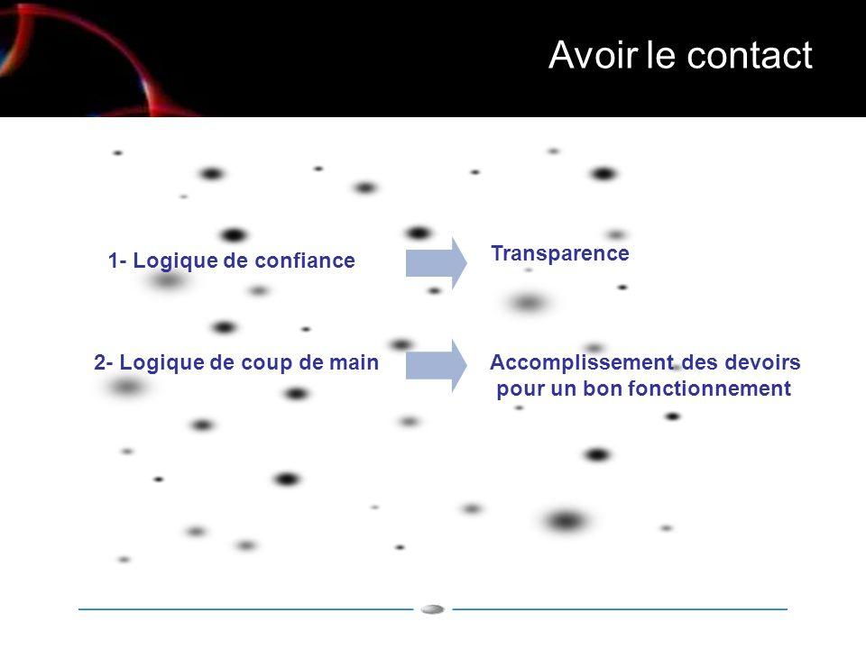 Avoir le contact 1- Logique de confiance 2- Logique de coup de mainAccomplissement des devoirs pour un bon fonctionnement Transparence