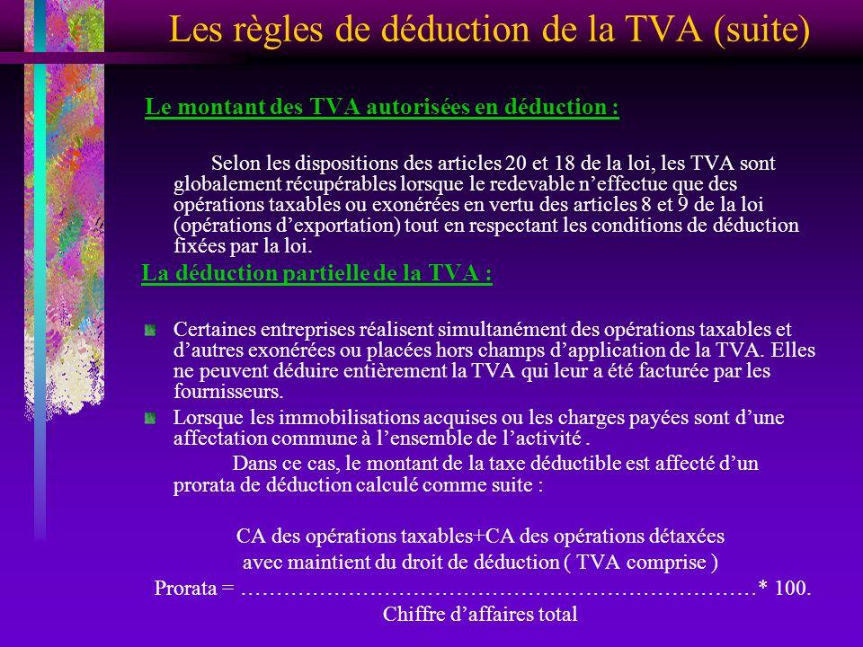Les règles de déduction de la TVA (suite) Le montant des TVA autorisées en déduction : Selon les dispositions des articles 20 et 18 de la loi, les TVA