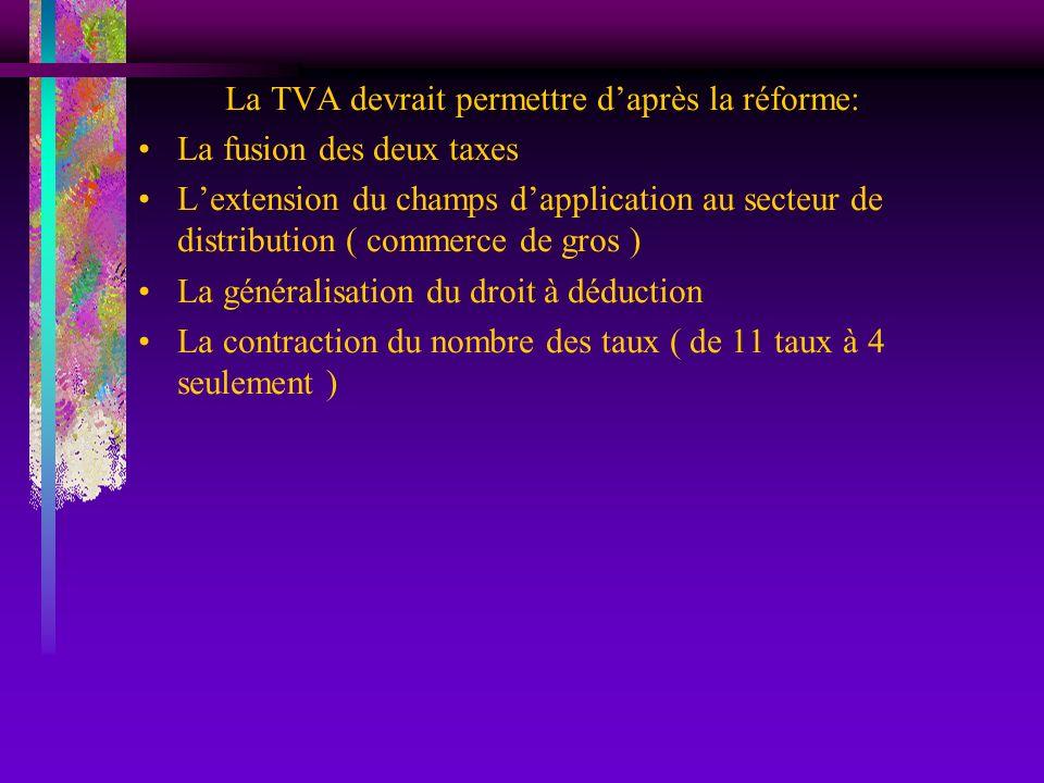 La TVA devrait permettre daprès la réforme: La fusion des deux taxes Lextension du champs dapplication au secteur de distribution ( commerce de gros )