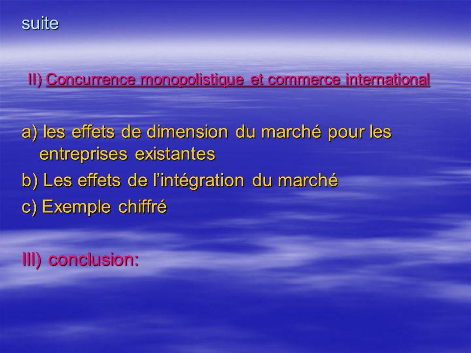 Introduction : la concurrence monopolistique se caractérise par une hétérogénéité de biens échangés.