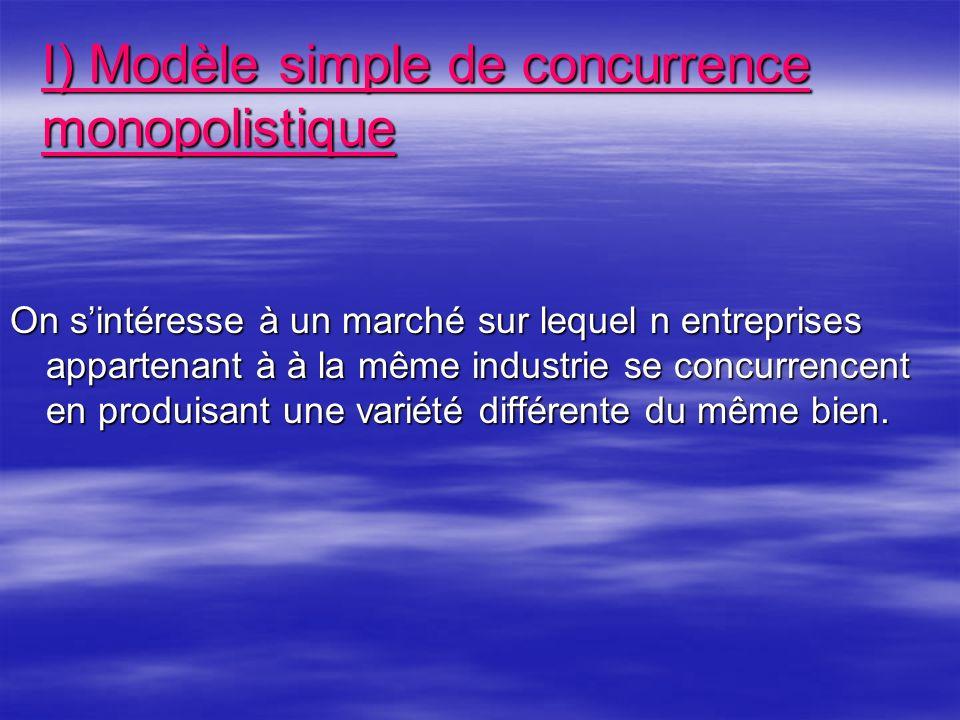 1) Les hypothèses: Chaque entreprise i composant lindustrie dispose de la même fonction de coût suivante: Chaque entreprise i composant lindustrie dispose de la même fonction de coût suivante: CT(x i ) = cx i + F ; c >0 F >0 CT(x i ) = cx i + F ; c >0 F >0 x i : la quantité produite par i x i : la quantité produite par i c : le coût marginal c : le coût marginal F : coût fixe F : coût fixe CM(x i )= c + F/ x i toujours décroissant CM(x i )= c + F/ x i toujours décroissant