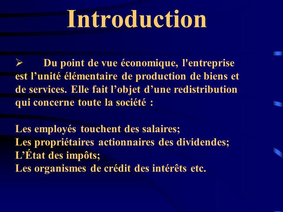 A.Fondement de lécole Keynésienne 1.