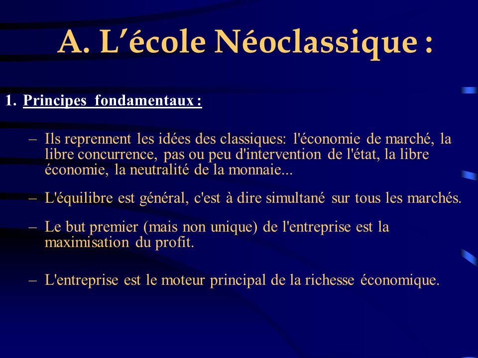 2.Thèmes et analyses : - Raisonnement micro-économique.
