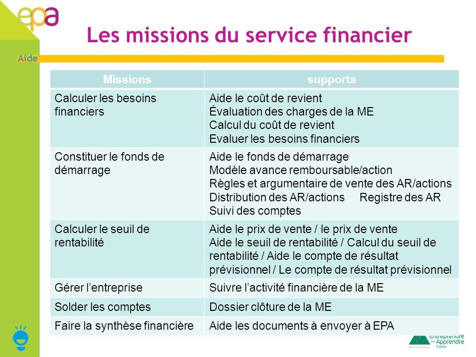 3 Aide Les missions du service financier Missionssupports Calculer les besoins financiers Aide le coût de revient Évaluation des charges de la ME Calc