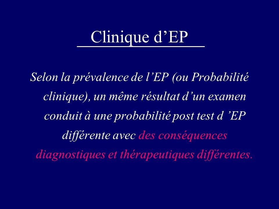 Clinique dEP Selon la prévalence de lEP (ou Probabilité clinique), un même résultat dun examen conduit à une probabilité post test d EP différente ave