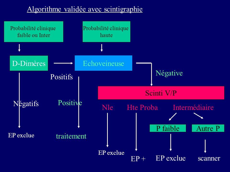 Probabilité clinique faible ou Inter D-Dimères Echoveineuse EP exclue Négatifs Positifs Positive traitement Négative Scinti V/P EP exclue EP + NleHte